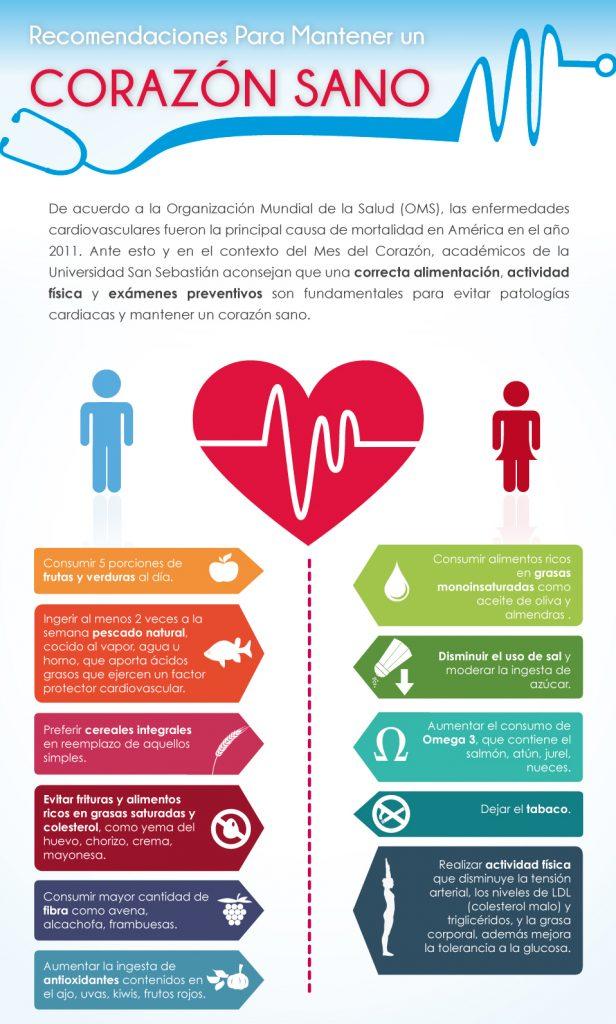 infografía sobre corazón sano
