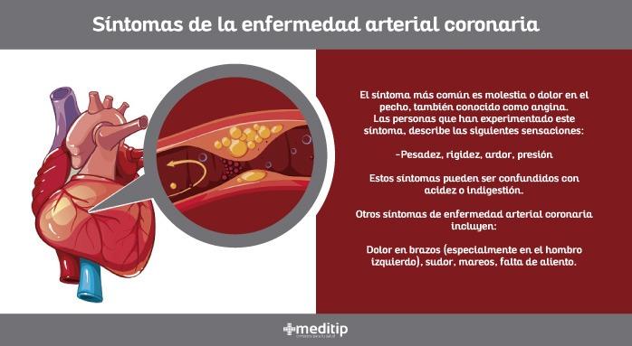 Síntomas-de-enfermedad-arterial-coronaria